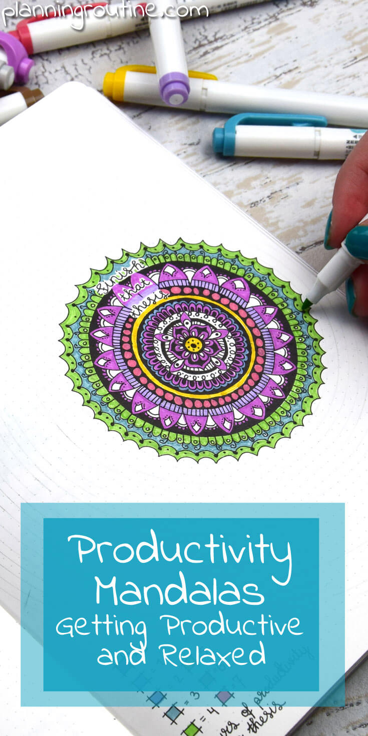 Productivity Mandala: Getting Productive and Relaxed